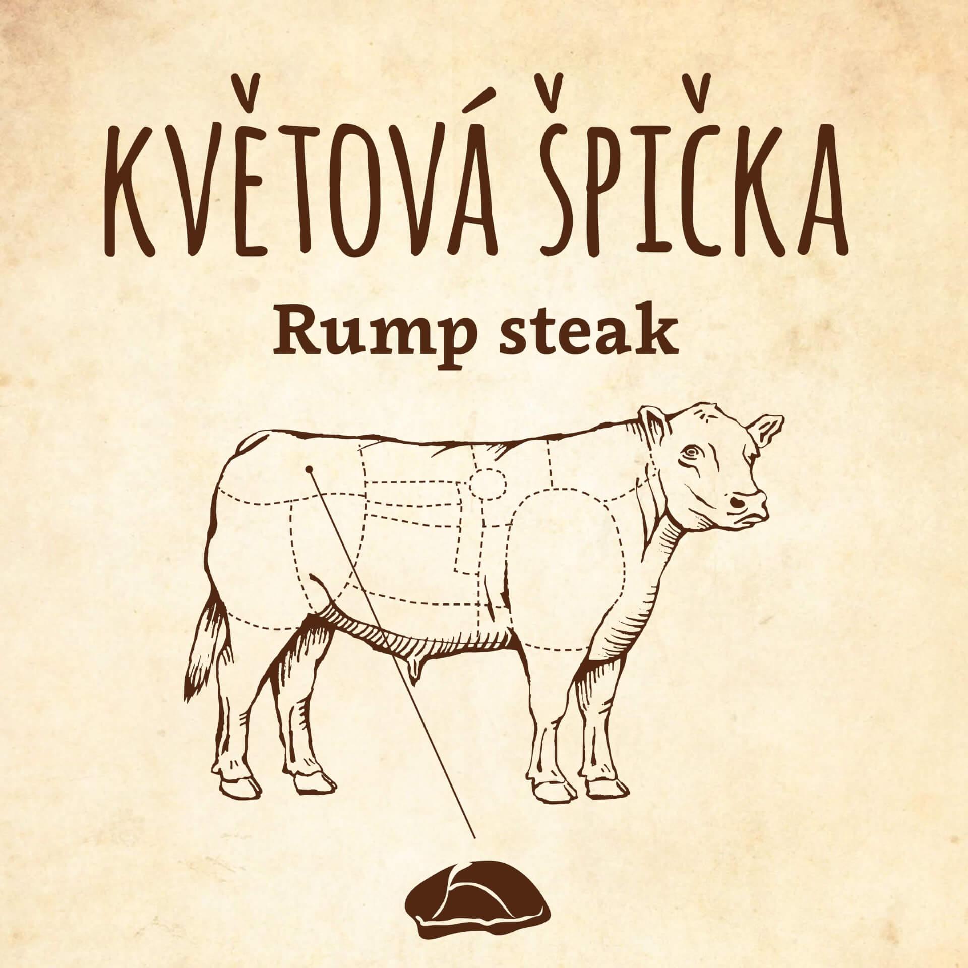 Steak z květové špičky / Rump steak