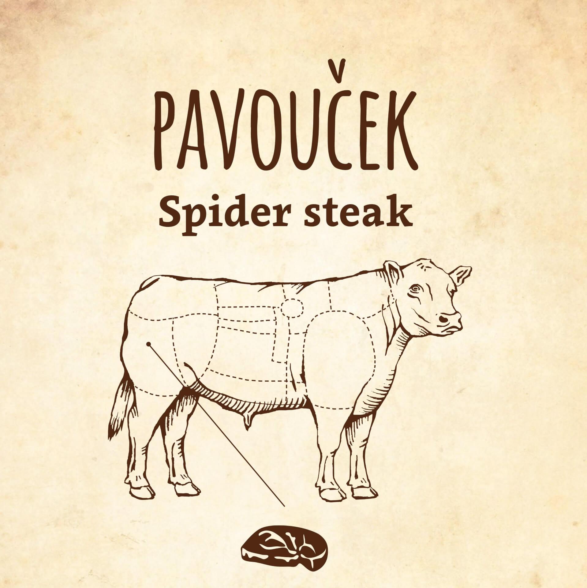 Spider steak / Pavouček