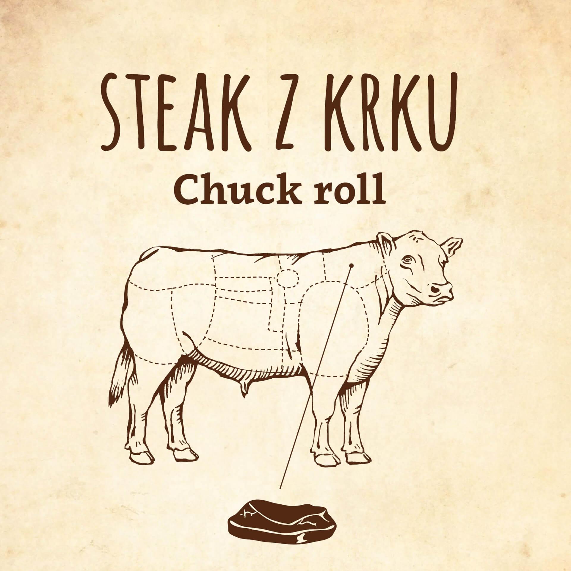 Steak z hovězího krku / Chuck roll